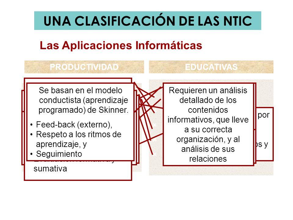 UNA CLASIFICACIÓN DE LAS NTIC