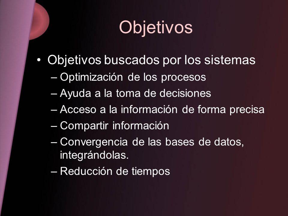 Objetivos Objetivos buscados por los sistemas