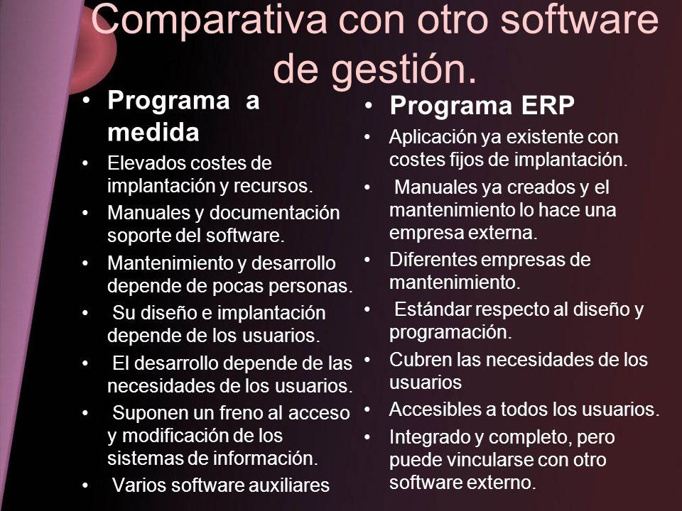 Comparativa con otro software de gestión.
