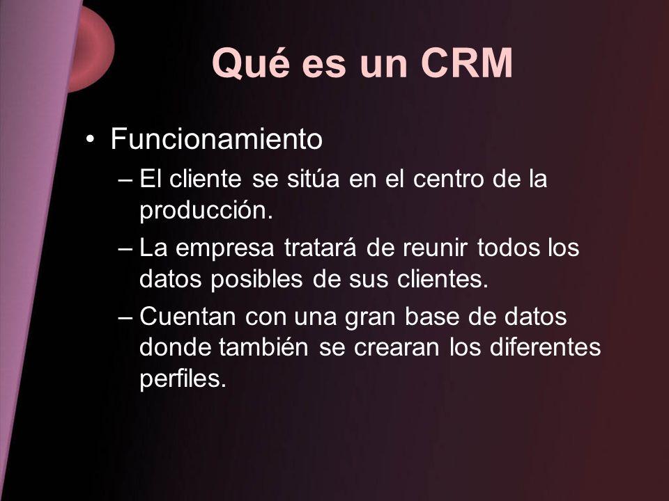Qué es un CRM Funcionamiento