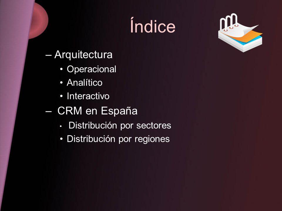Índice Arquitectura CRM en España Operacional Analítico Interactivo