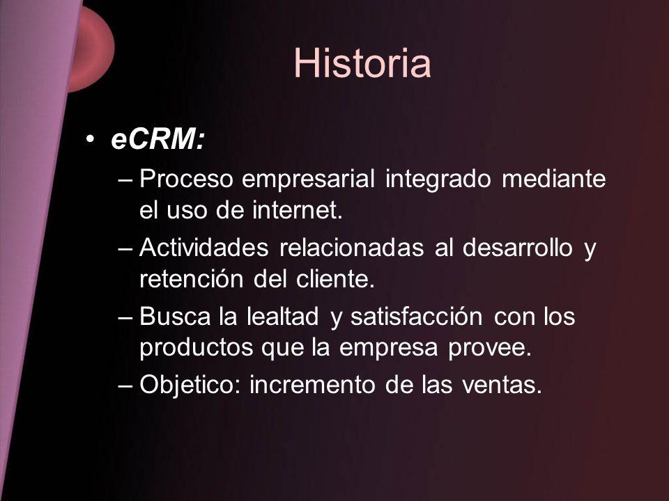 Historia eCRM: Proceso empresarial integrado mediante el uso de internet. Actividades relacionadas al desarrollo y retención del cliente.