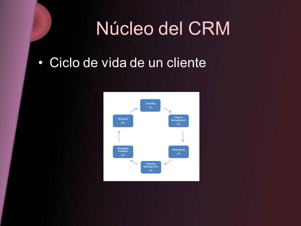 Núcleo del CRM Ciclo de vida de un cliente