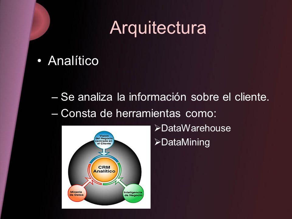 Arquitectura Analítico Se analiza la información sobre el cliente.