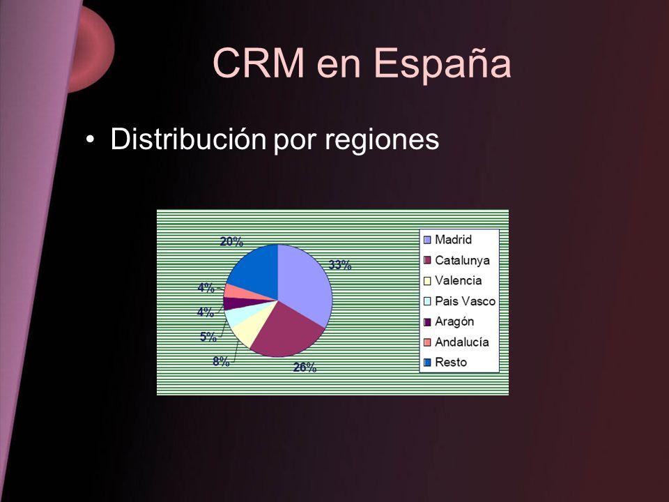 CRM en España Distribución por regiones