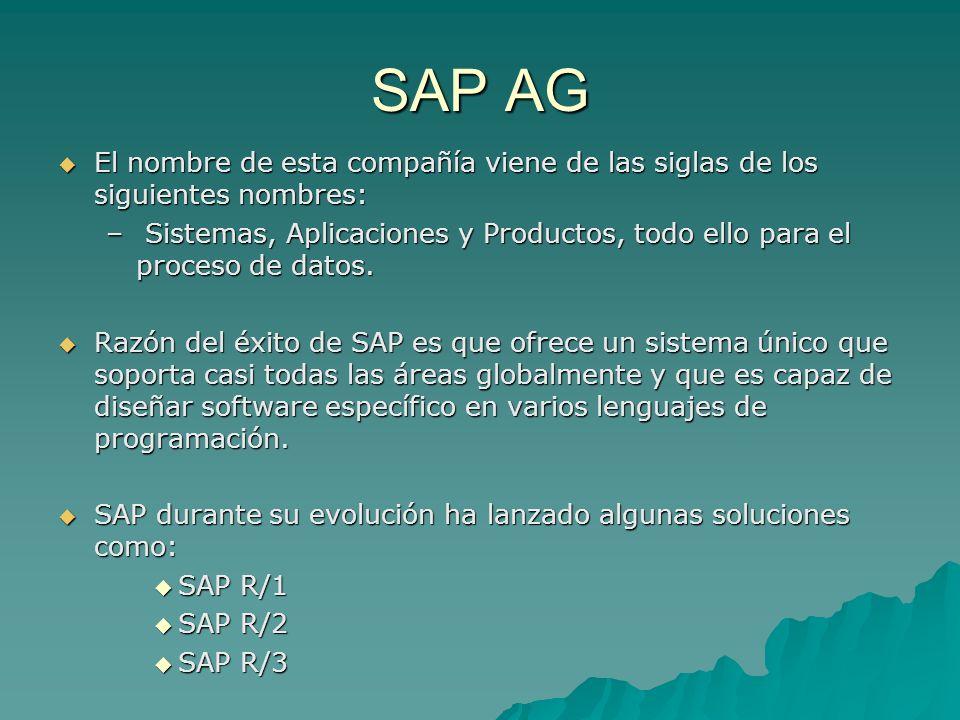 SAP AG El nombre de esta compañía viene de las siglas de los siguientes nombres:
