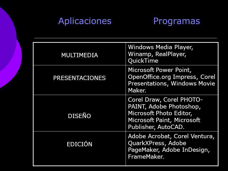 Aplicaciones Programas