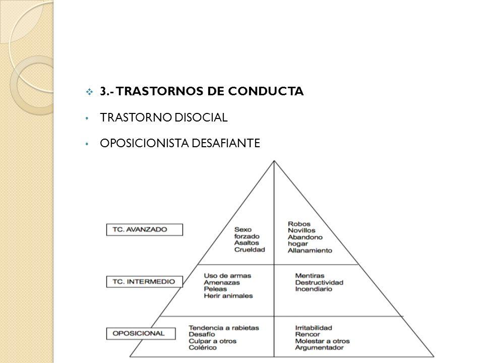 3.- TRASTORNOS DE CONDUCTA