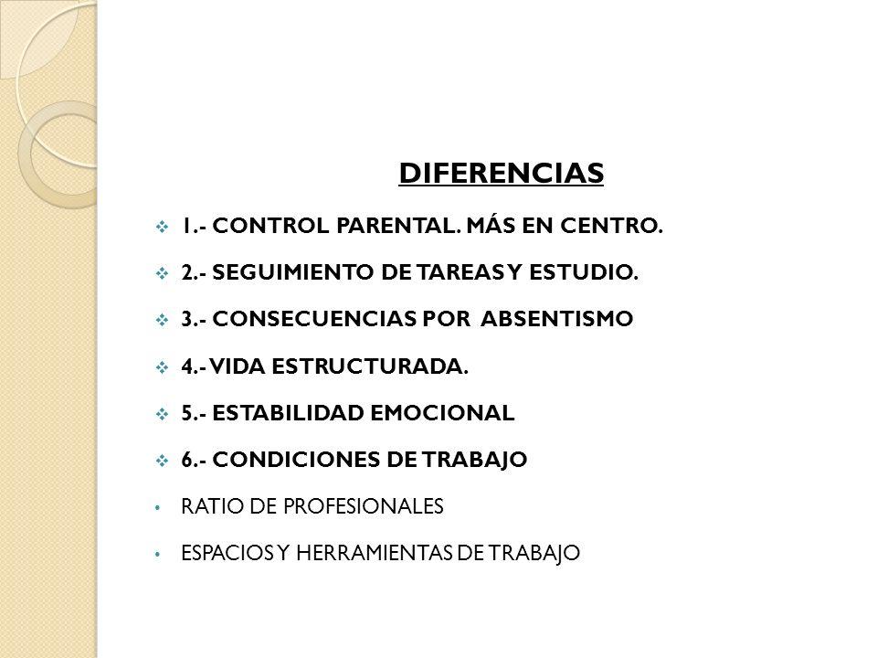 DIFERENCIAS 1.- CONTROL PARENTAL. MÁS EN CENTRO.