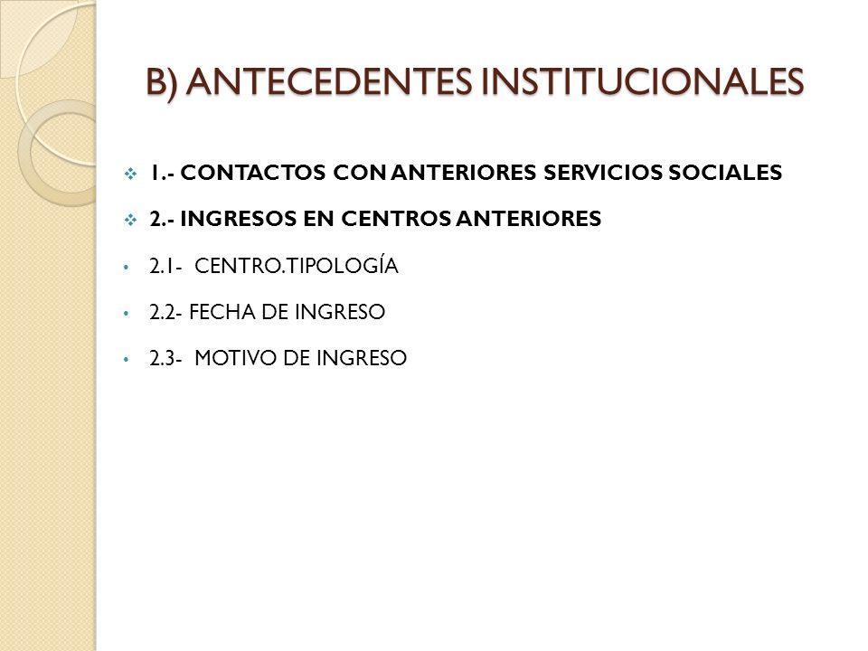 B) ANTECEDENTES INSTITUCIONALES