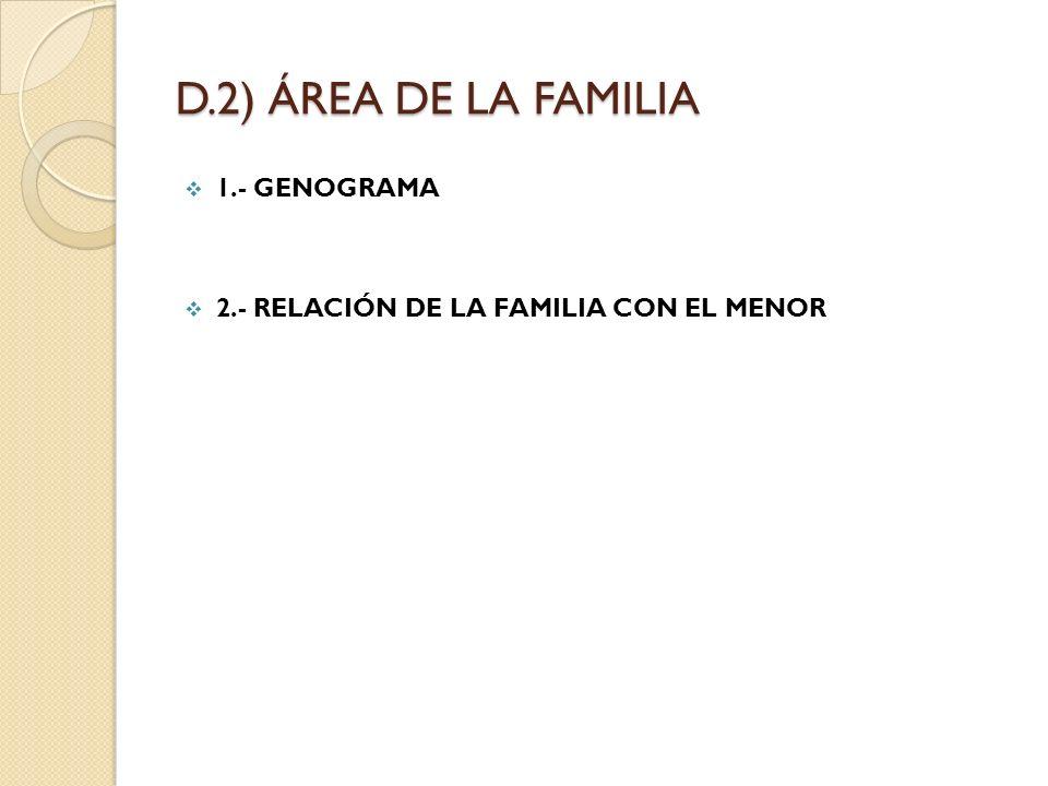 D.2) ÁREA DE LA FAMILIA 1.- GENOGRAMA
