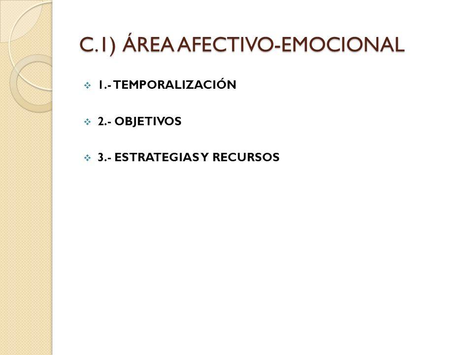 C.1) ÁREA AFECTIVO-EMOCIONAL
