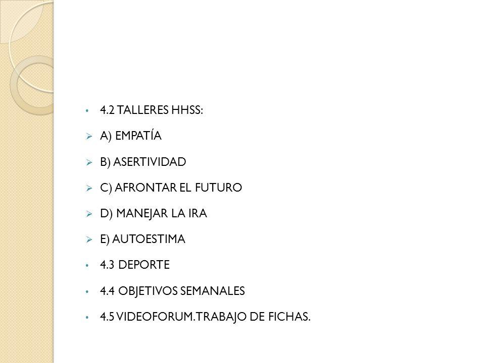 4.2 TALLERES HHSS: A) EMPATÍA. B) ASERTIVIDAD. C) AFRONTAR EL FUTURO. D) MANEJAR LA IRA. E) AUTOESTIMA.