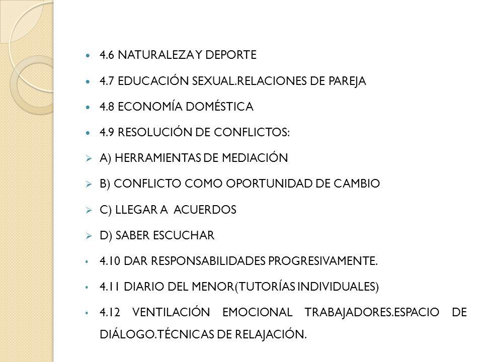 4.6 NATURALEZA Y DEPORTE 4.7 EDUCACIÓN SEXUAL.RELACIONES DE PAREJA. 4.8 ECONOMÍA DOMÉSTICA. 4.9 RESOLUCIÓN DE CONFLICTOS: