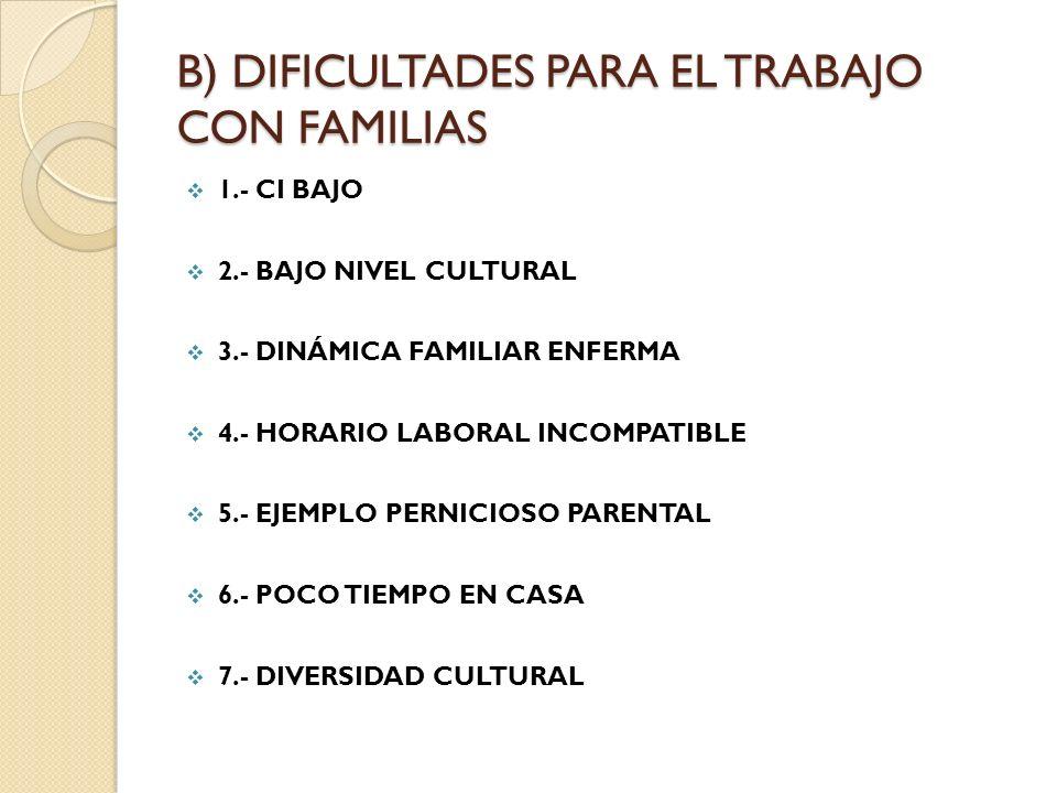 B) DIFICULTADES PARA EL TRABAJO CON FAMILIAS