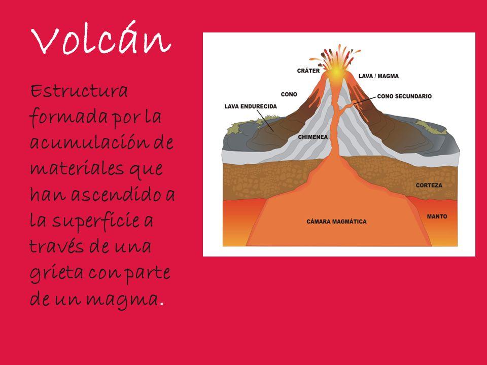 Volcán Estructura formada por la acumulación de materiales que han ascendido a la superficie a través de una grieta con parte de un magma.