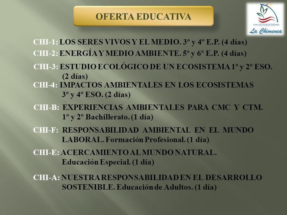 OFERTA EDUCATIVA CHI-1: LOS SERES VIVOS Y EL MEDIO. 3º y 4º E.P. (4 días) CHI-2: ENERGÍA Y MEDIO AMBIENTE. 5º y 6º E.P. (4 días)