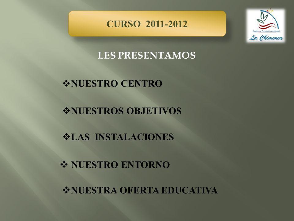 CURSO 2011-2012 LES PRESENTAMOS. NUESTRO CENTRO. NUESTROS OBJETIVOS. LAS INSTALACIONES. NUESTRO ENTORNO.