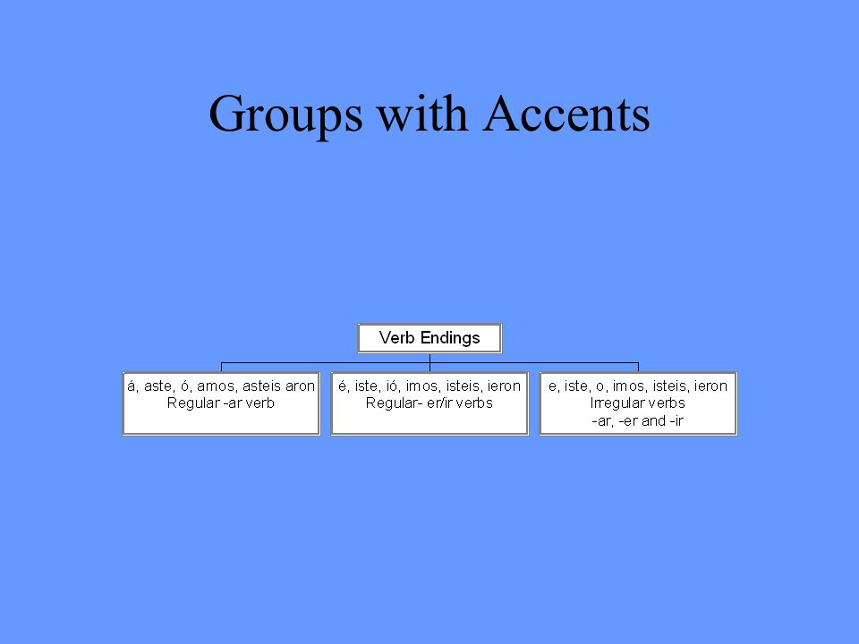 Groups with Accents