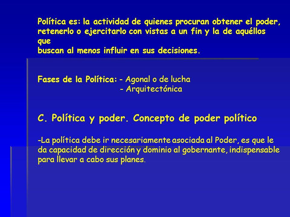 C. Política y poder. Concepto de poder político