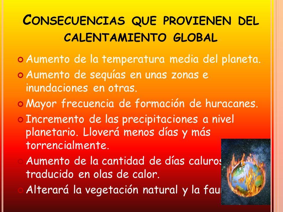 Consecuencias que provienen del calentamiento global