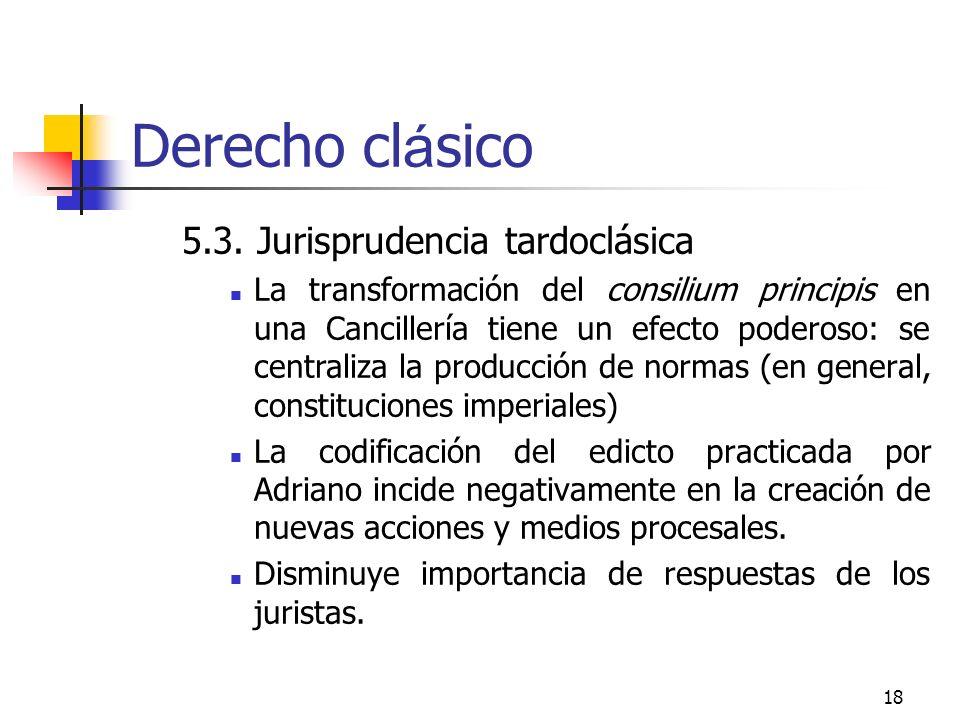 Derecho clásico 5.3. Jurisprudencia tardoclásica