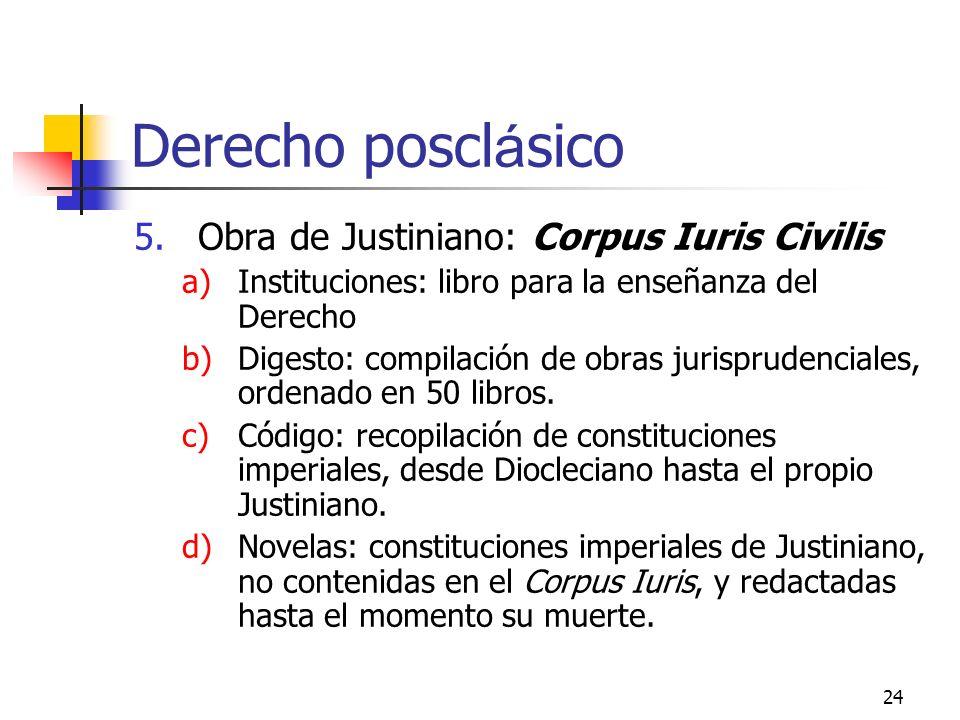 Derecho posclásico Obra de Justiniano: Corpus Iuris Civilis