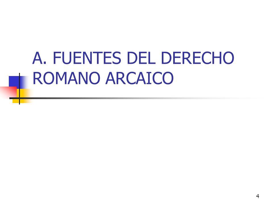 A. FUENTES DEL DERECHO ROMANO ARCAICO