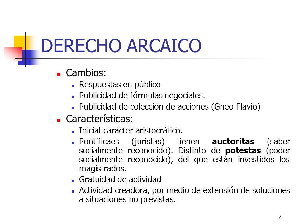 DERECHO ARCAICO Cambios: Características: Respuestas en público