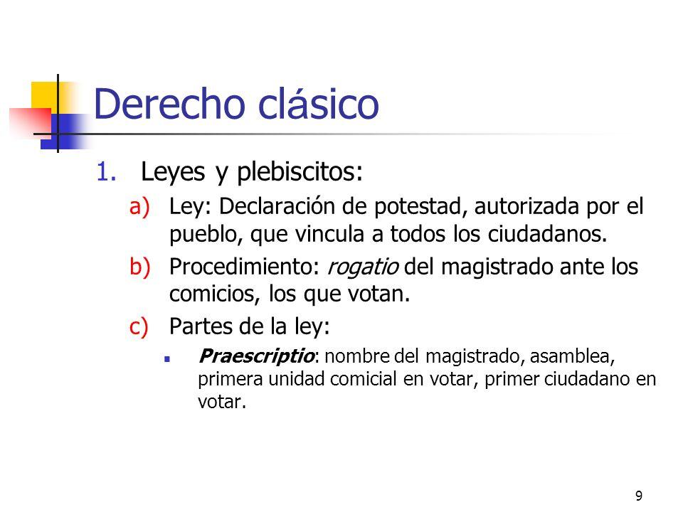 Derecho clásico Leyes y plebiscitos: