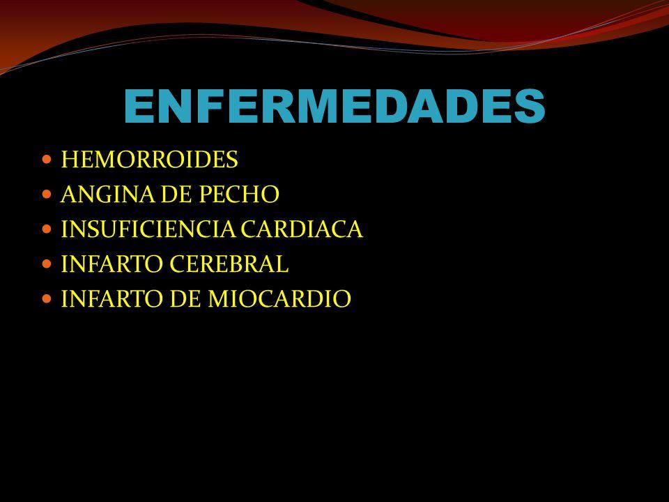 ENFERMEDADES HEMORROIDES ANGINA DE PECHO INSUFICIENCIA CARDIACA