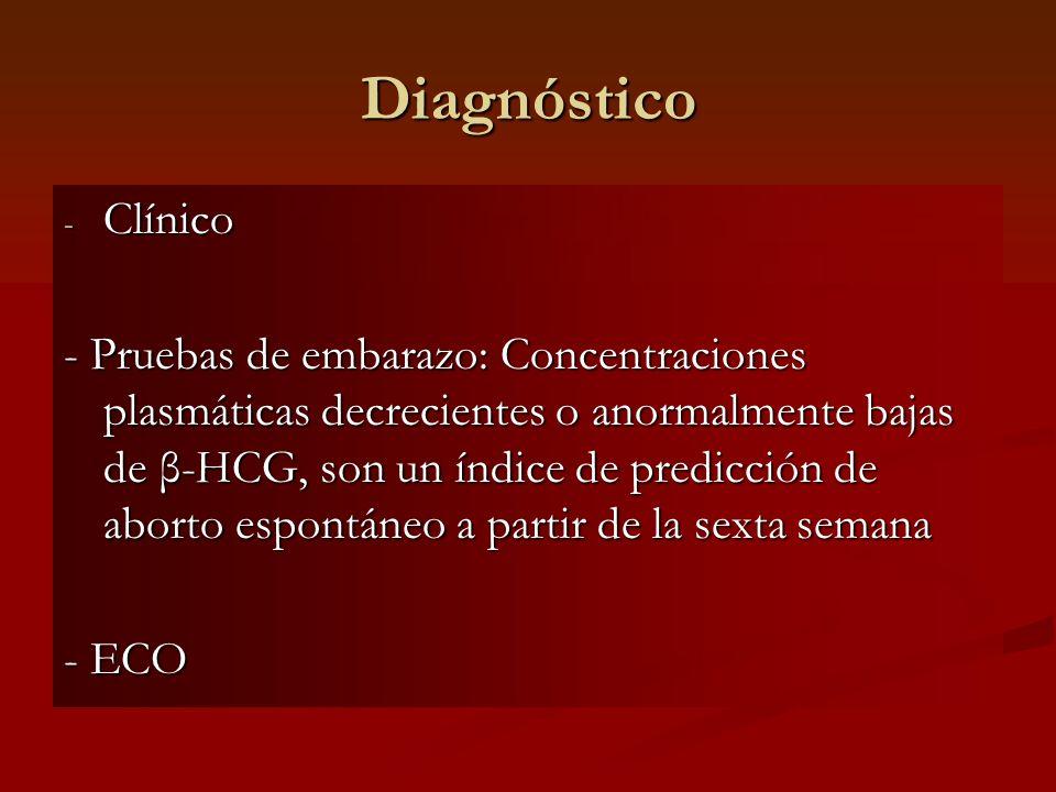 Diagnóstico Clínico.