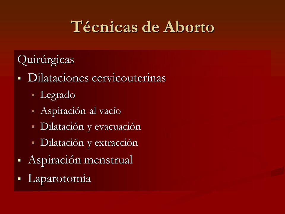 Técnicas de Aborto Quirúrgicas Dilataciones cervicouterinas