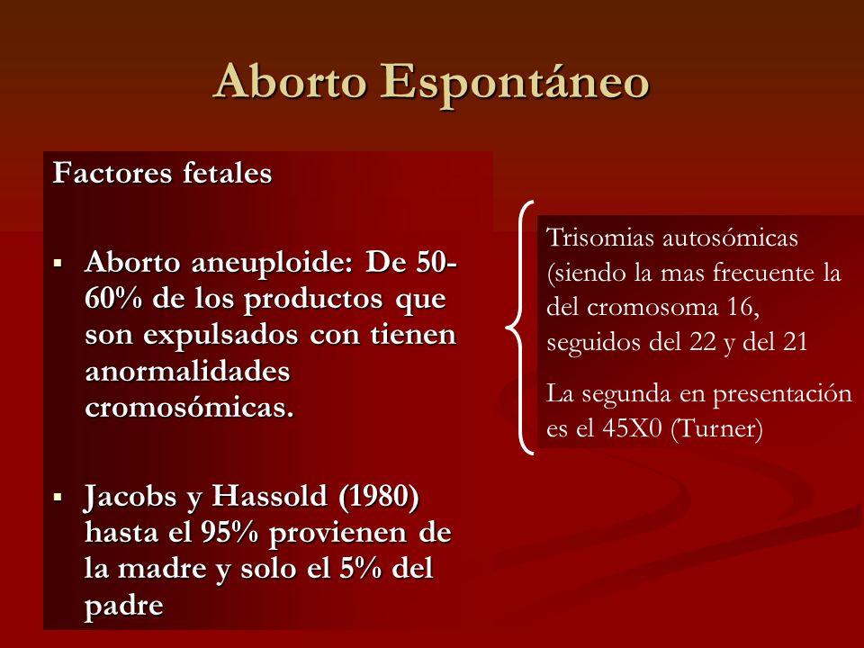 Aborto Espontáneo Factores fetales