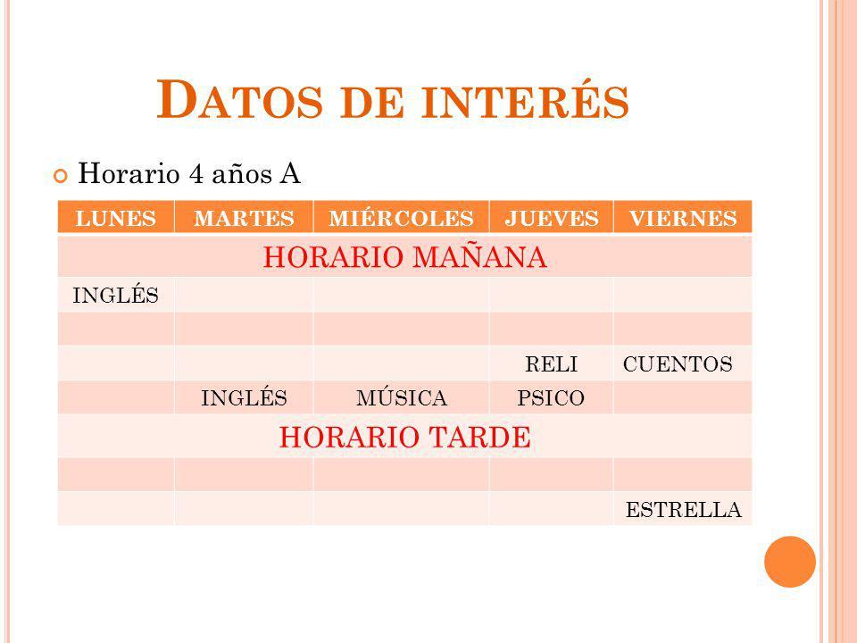 Datos de interés HORARIO MAÑANA Horario 4 años A HORARIO TARDE LUNES