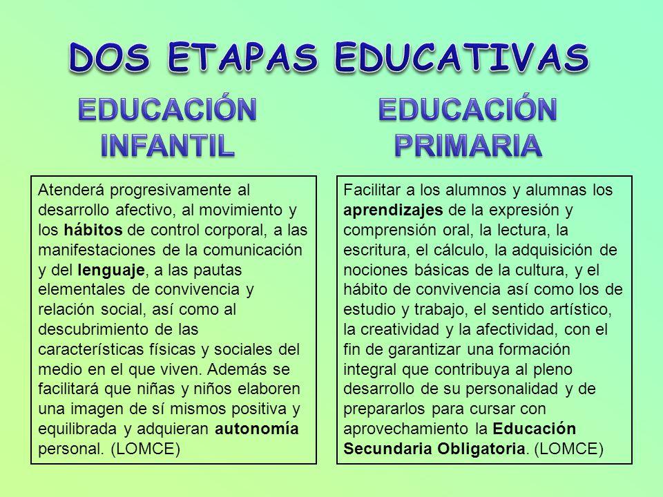 DOS ETAPAS EDUCATIVAS EDUCACIÓN INFANTIL EDUCACIÓN PRIMARIA