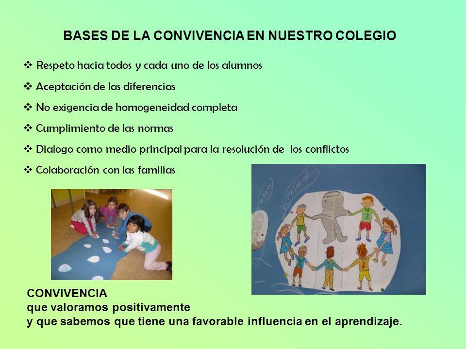 BASES DE LA CONVIVENCIA EN NUESTRO COLEGIO