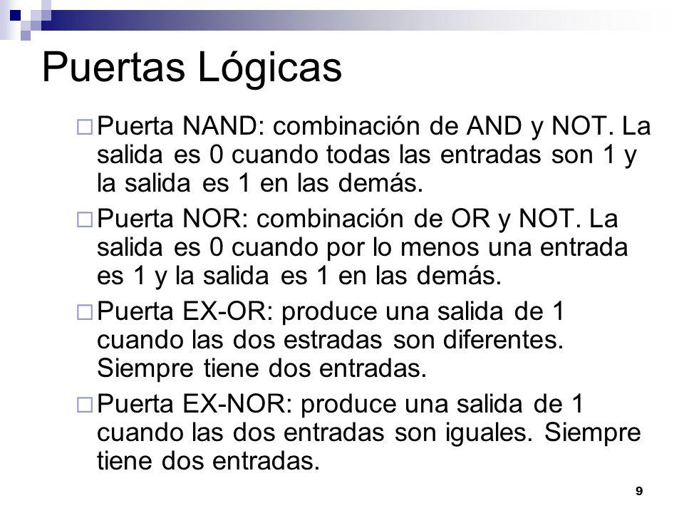 Puertas LógicasPuerta NAND: combinación de AND y NOT. La salida es 0 cuando todas las entradas son 1 y la salida es 1 en las demás.