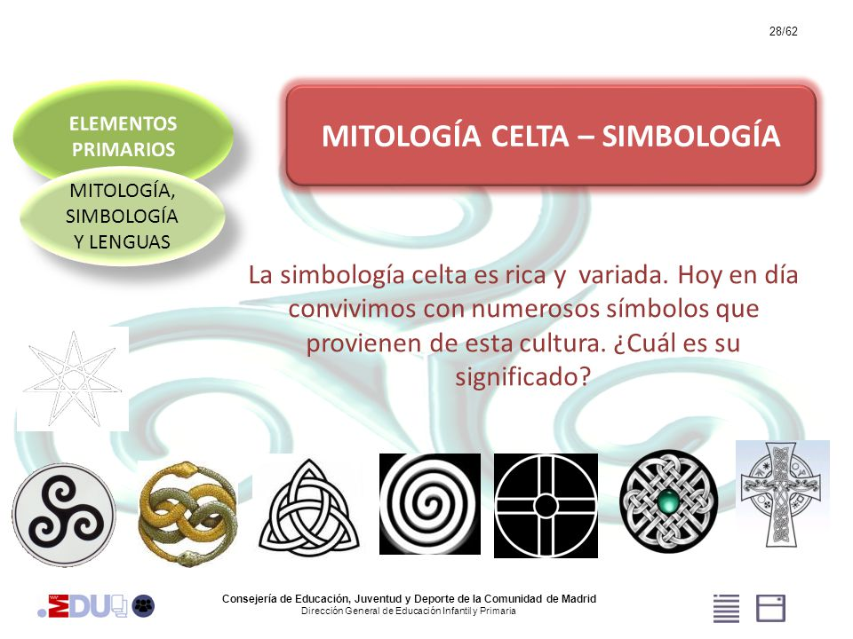 MITOLOGÍA CELTA – SIMBOLOGÍA