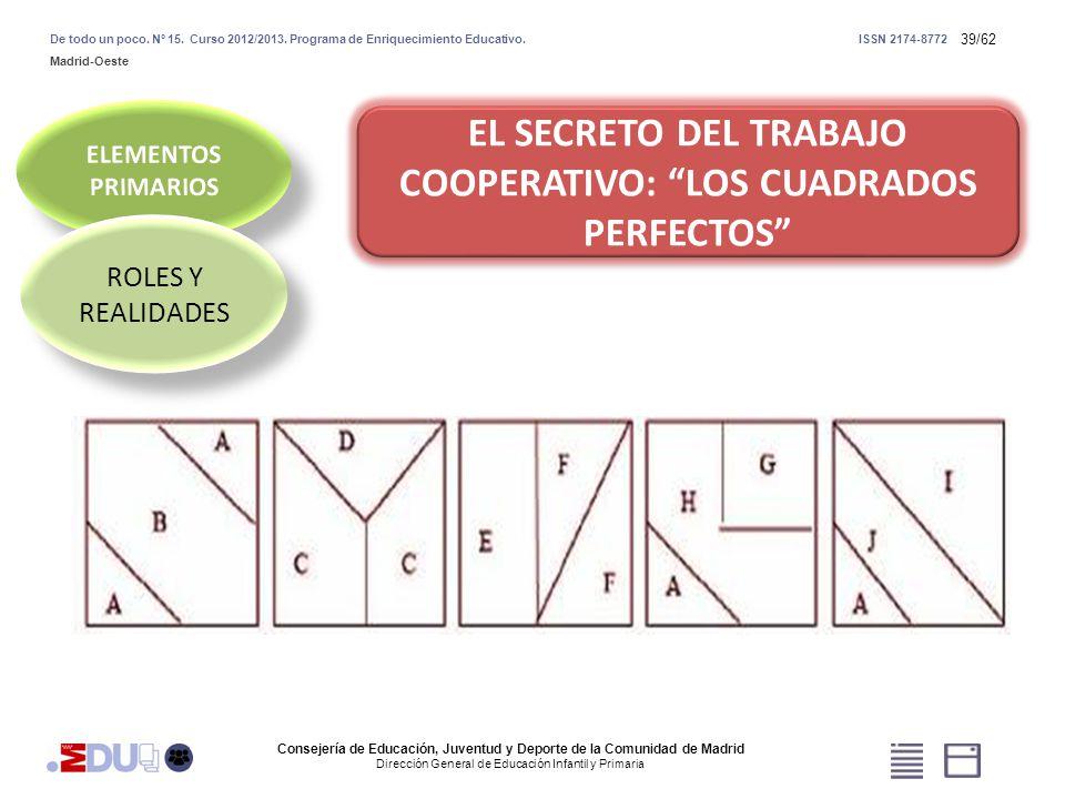 EL SECRETO DEL TRABAJO COOPERATIVO: LOS CUADRADOS PERFECTOS