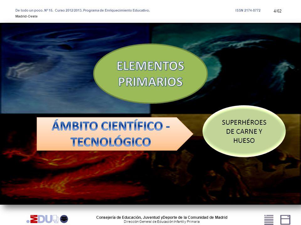 ELEMENTOS PRIMARIOS ÁMBITO CIENTÍFICO - TECNOLÓGICO
