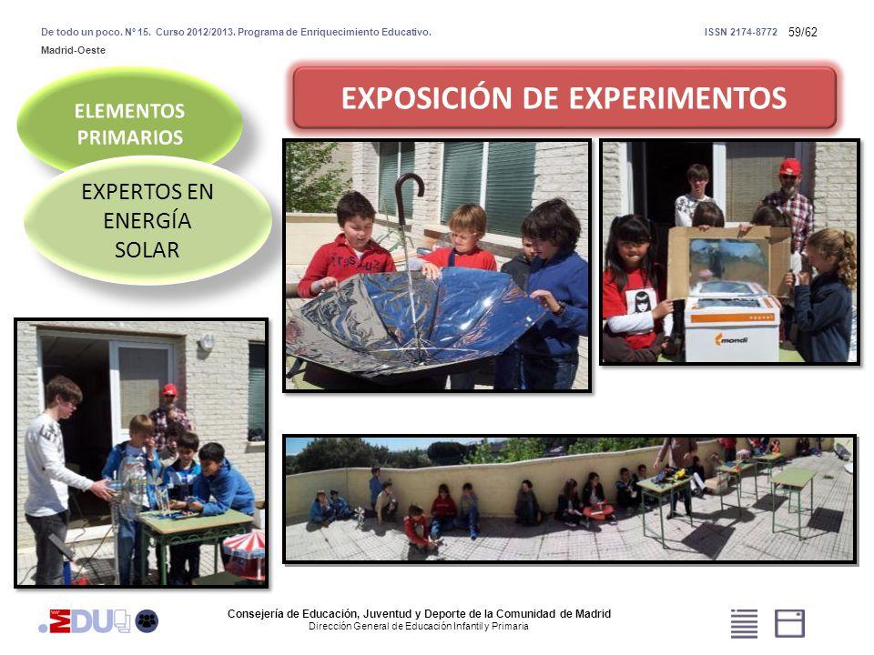 EXPOSICIÓN DE EXPERIMENTOS