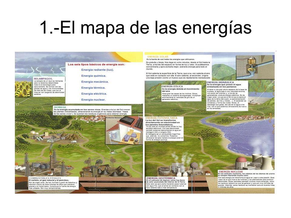 1.-El mapa de las energías