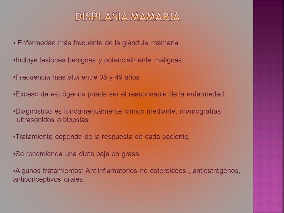 Displasia mamaria Enfermedad más frecuente de la glándula mamaria