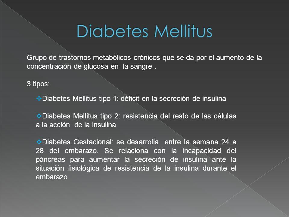 Diabetes Mellitus Grupo de trastornos metabólicos crónicos que se da por el aumento de la concentración de glucosa en la sangre .
