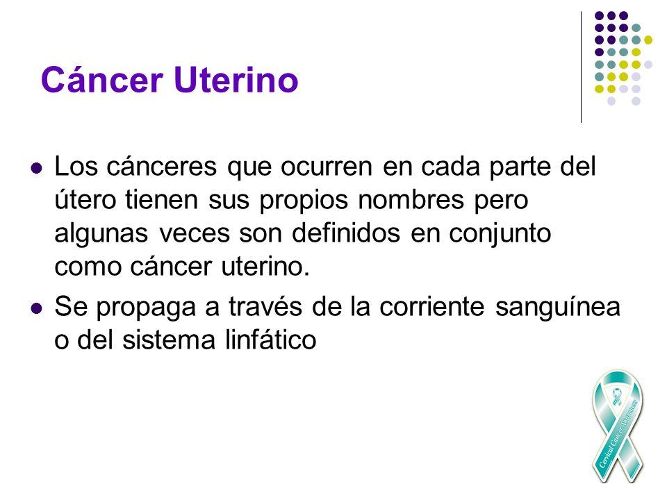 Cáncer Uterino