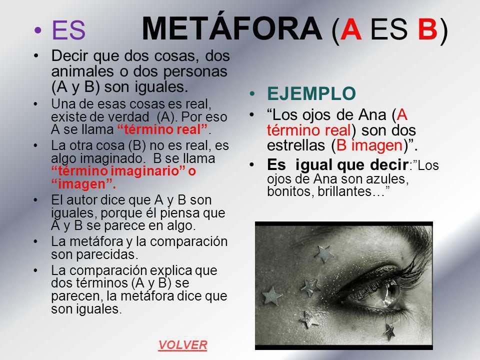 METÁFORA (A ES B) ES EJEMPLO
