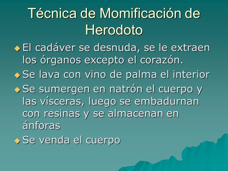 Técnica de Momificación de Herodoto