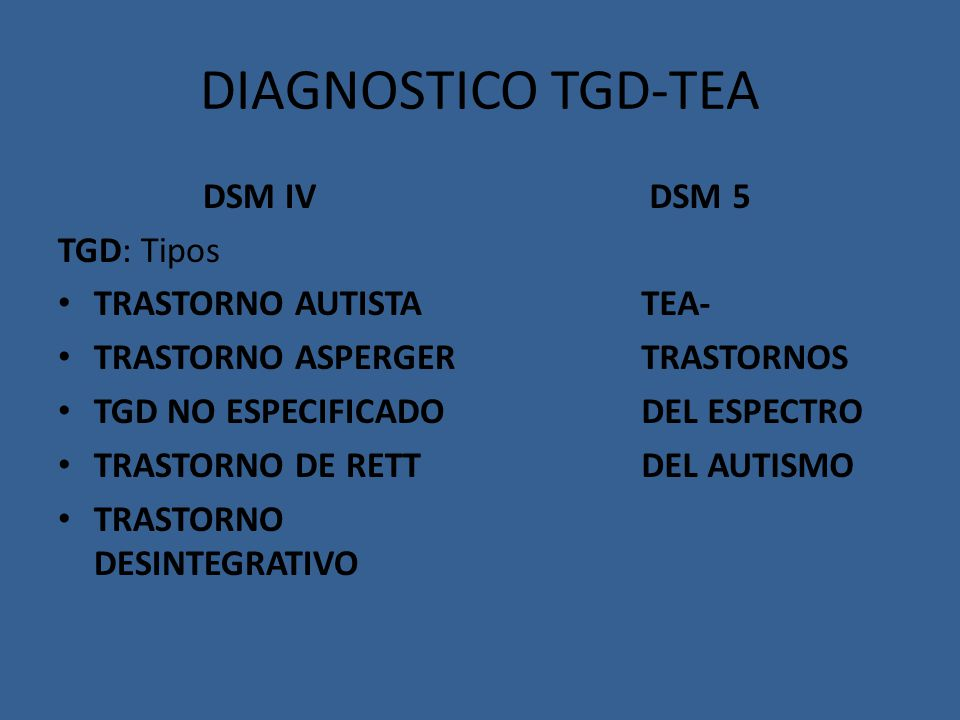 DIAGNOSTICO TGD-TEA DSM IV TGD: Tipos TRASTORNO AUTISTA