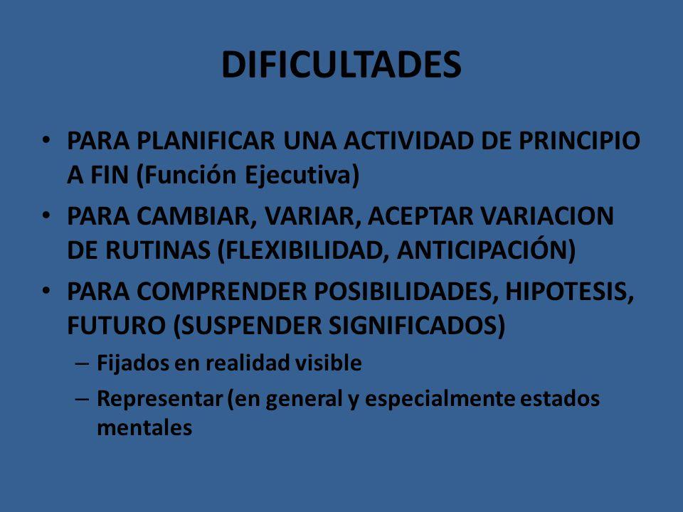DIFICULTADES PARA PLANIFICAR UNA ACTIVIDAD DE PRINCIPIO A FIN (Función Ejecutiva)